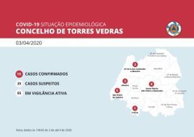 COVID-19: Torres Vedras prepara pavilhão da Expotorres para acolher idosos de lares